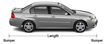 Wholesale Car Covers - Car Sizing Chart on